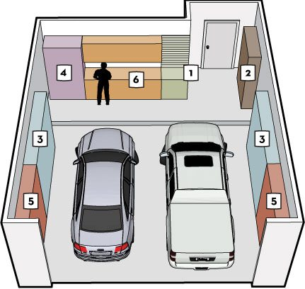 Garage-zones-numbered-image