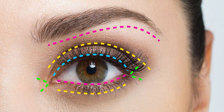 ... a compete video tutorial for basic quick and easy eye makeup looks. This is another perfect eye makeup primer for beginners, or those who just want to ...