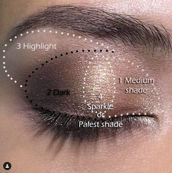 ... blogger has hooded eyes, so her makeup tutorial reflects that. You can also find more step by steps for older women and a sexy eye at 'The Fine Line'.