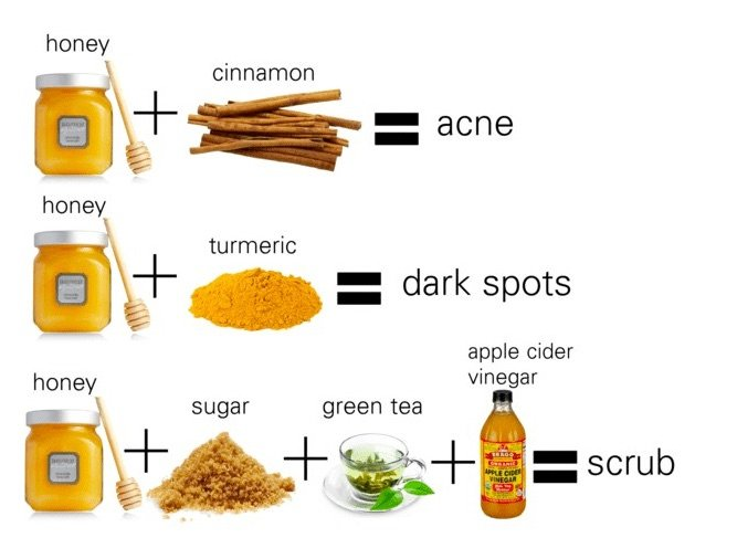 Impossible. homemade facial recipes for acne words... super, remarkable